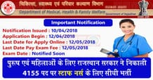rajasthan staff nurse vacancy,staff nurse vacancy,staff nurse job,nursing vacancy,govt staff nurse vacancy,staff nurse recruitment,nurses job vacancy,latest staff nurse vacancy,staff nurse govt job in railway,latest nursing jobs,staff nurse govt job,latest staff nurse vacancy in central government hospitals,staff nurse vacancies in central government,government staff nurse vacancy,staff nurse vacancy in up govt,govt nursing vacancy,gnm nursing vacancy,gnm staff nurse vacancy,govt nursing jobs,staff nurse vacancy in rajasthan,rajasthan staff nurse,nursing vacancy in rajasthan,gnm nursing rajasthan
